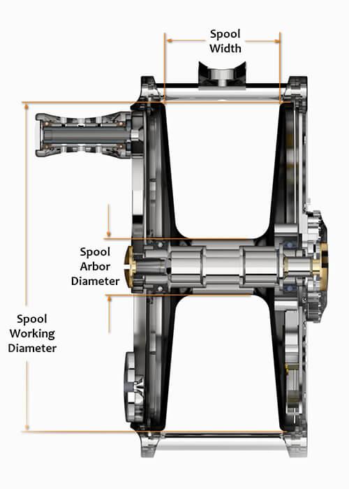 fishing reel cross section showing spool width spool arbor diameter spool working diameter