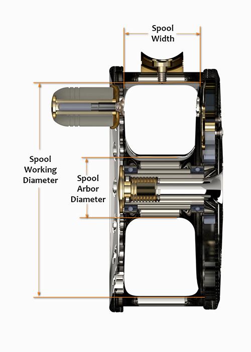 VRDesign-Trutta-Perfetta-Cross-section